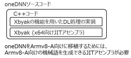 f:id:fltech:20201111082838p:plain