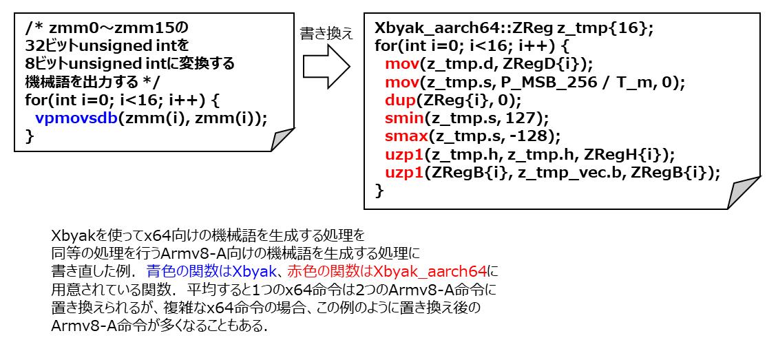 f:id:fltech:20201111082909p:plain
