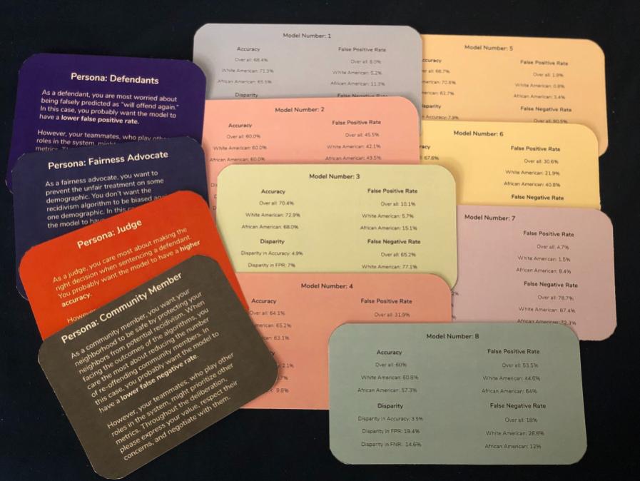 Value Cards Toolkit (元論文より引用)