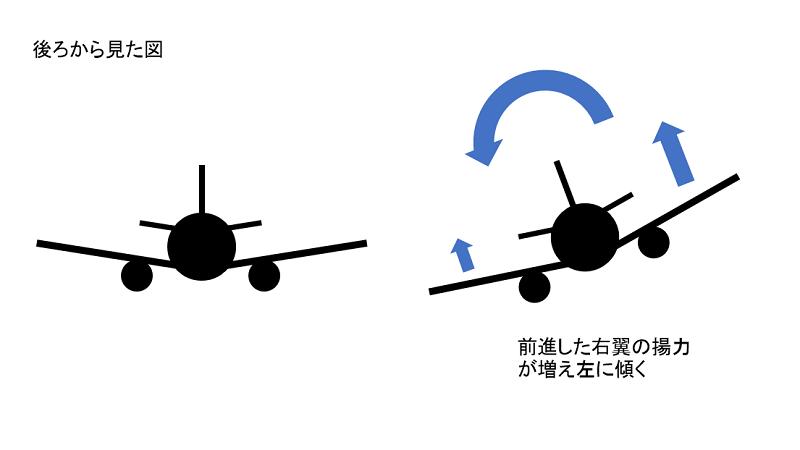 f:id:flyfromrjgg:20170908233949p:plain