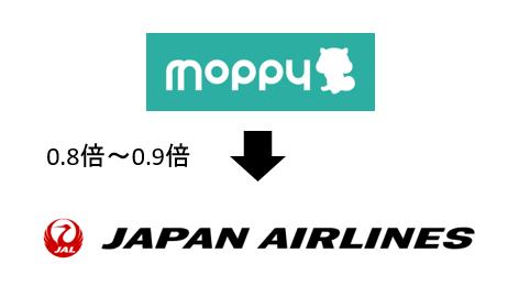 f:id:flyfromrjgg:20180114000039p:plain