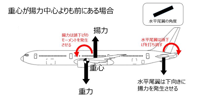 f:id:flyfromrjgg:20180320213304p:plain