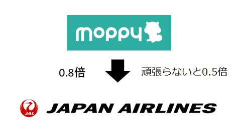 f:id:flyfromrjgg:20190113082609p:plain