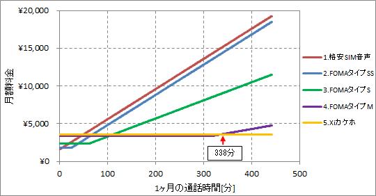 f:id:flying-gadget:20170823195728p:plain