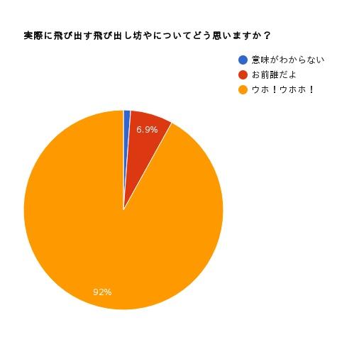 f:id:flying_hato_bus:20170320105011j:plain
