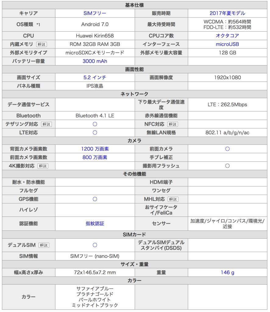 f:id:flying_hato_bus:20170815212115p:plain