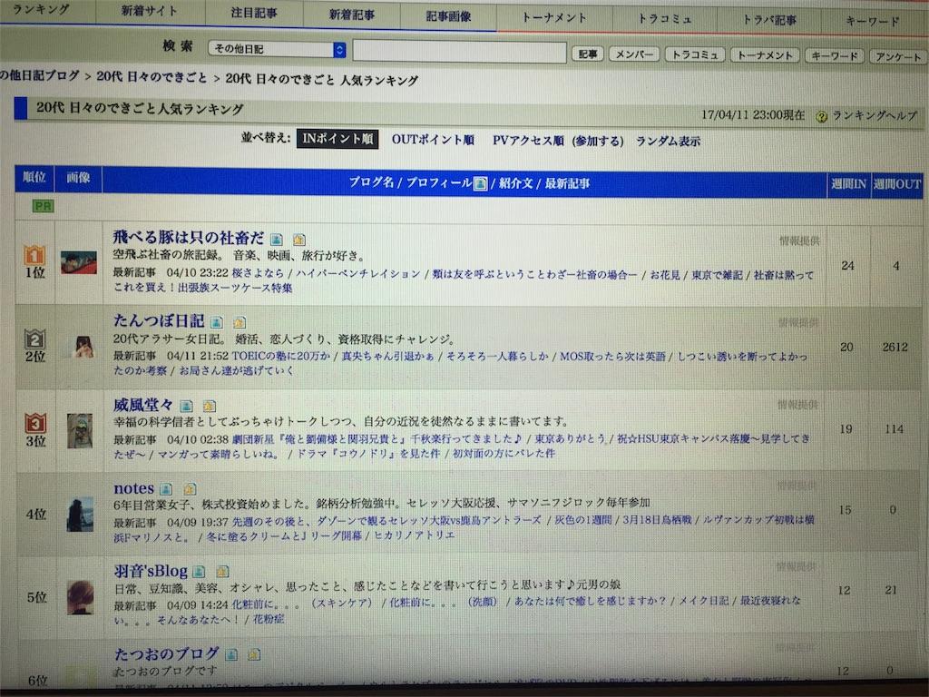 f:id:flying_syachiku:20170413011045j:image