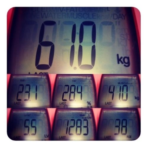 【先週の体重】