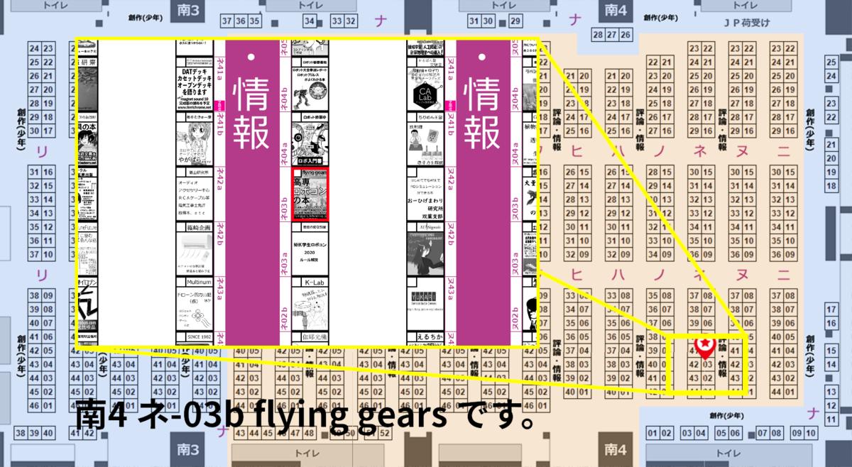 f:id:flyinggears:20200504113653p:plain