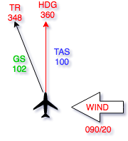 f:id:flyinggoro:20170202000642p:plain