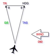 f:id:flyinggoro:20170202002144p:plain