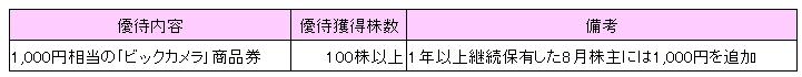 f:id:fme80:20170518130117j:plain