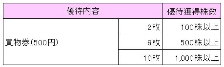f:id:fme80:20170526124452j:plain