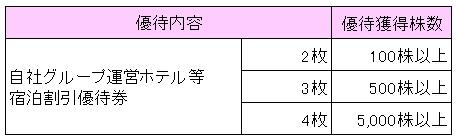 f:id:fme80:20170705132522j:plain