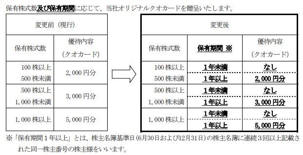 f:id:fme80:20200624152738j:plain