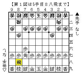 f:id:fobosu:20200212102814j:plain