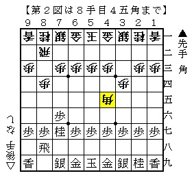 f:id:fobosu:20200212102934j:plain