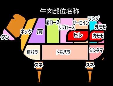 f:id:foodtag:20200601185930j:image