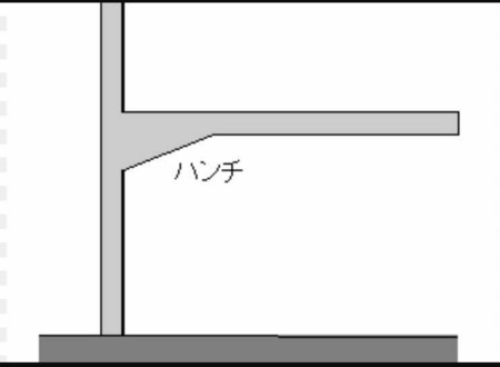f:id:fookpaktsuen:20170206191454j:image:h180