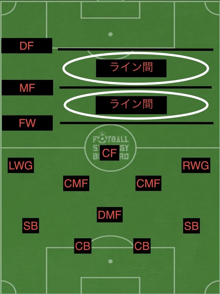 f:id:football-analyst:20190213151659j:plain