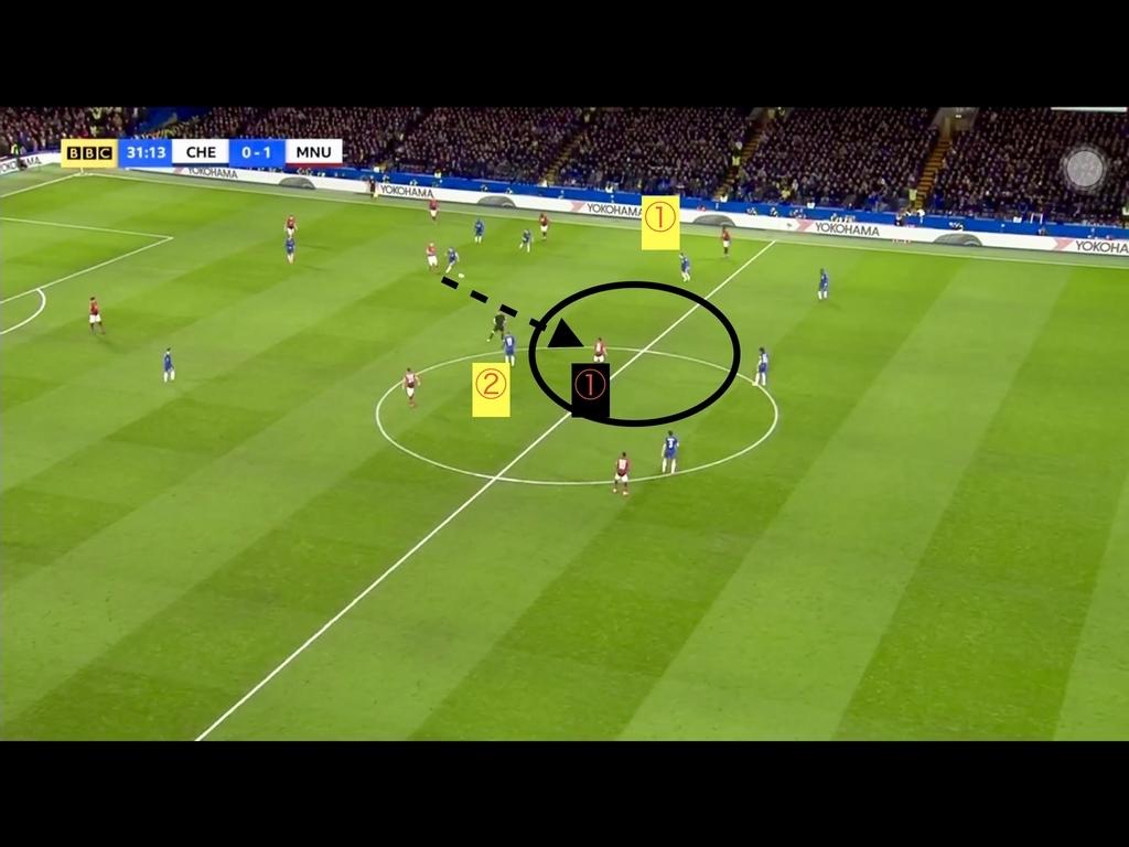 f:id:football-analyst:20190220183435j:plain
