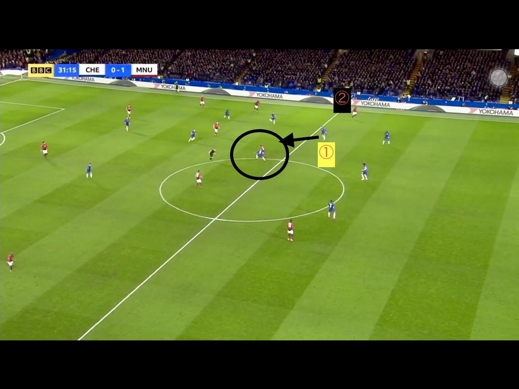 f:id:football-analyst:20190220184011j:plain