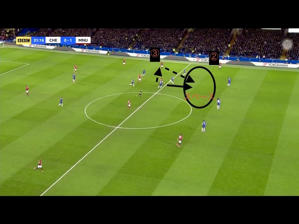 f:id:football-analyst:20190220184116j:plain