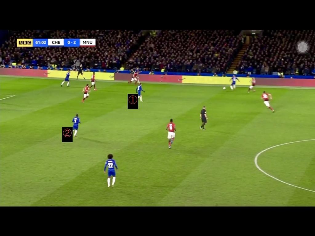 f:id:football-analyst:20190220191212j:plain