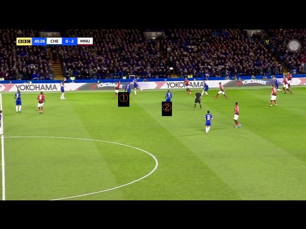f:id:football-analyst:20190220191323j:plain
