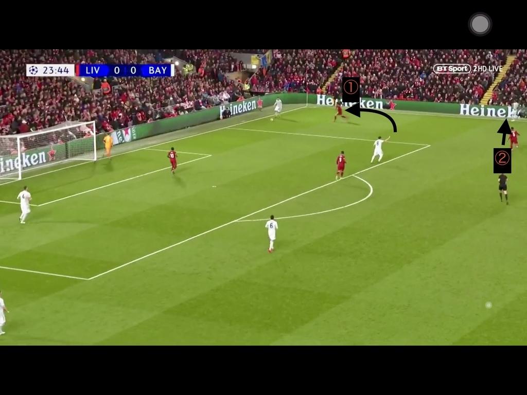 f:id:football-analyst:20190225170239j:plain