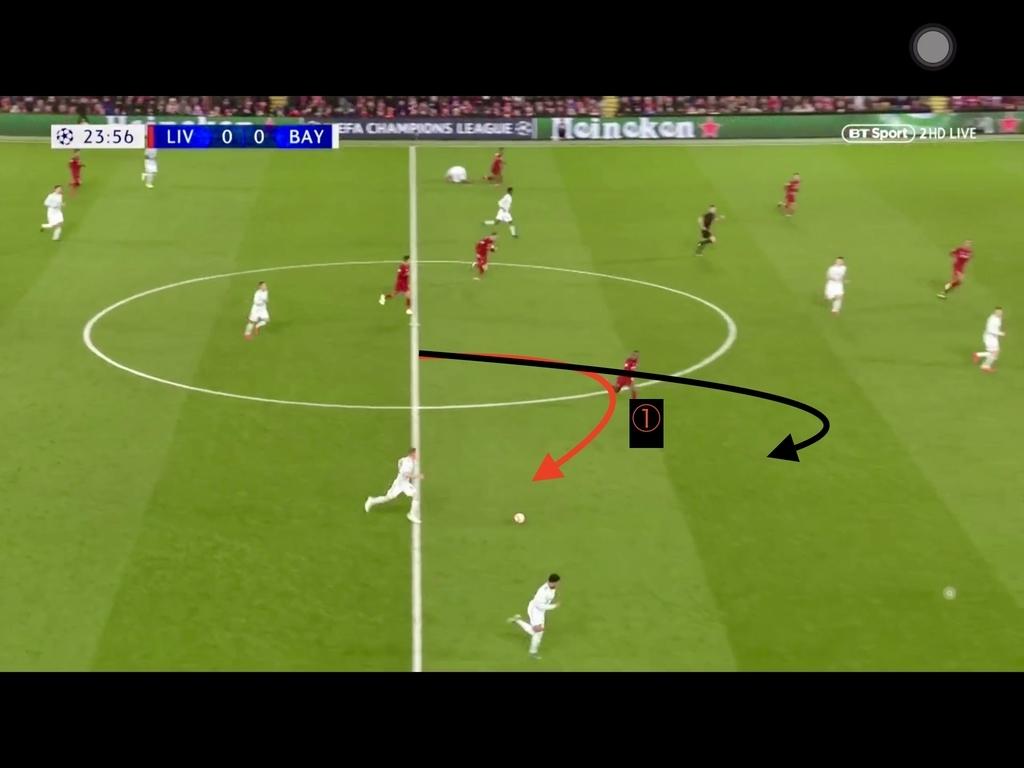 f:id:football-analyst:20190225171705j:plain