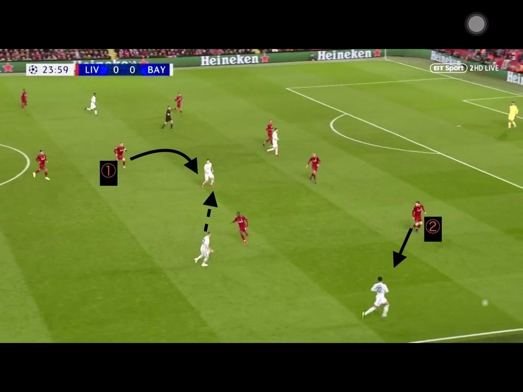 f:id:football-analyst:20190225172522j:plain