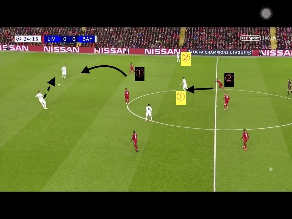 f:id:football-analyst:20190225173249j:plain