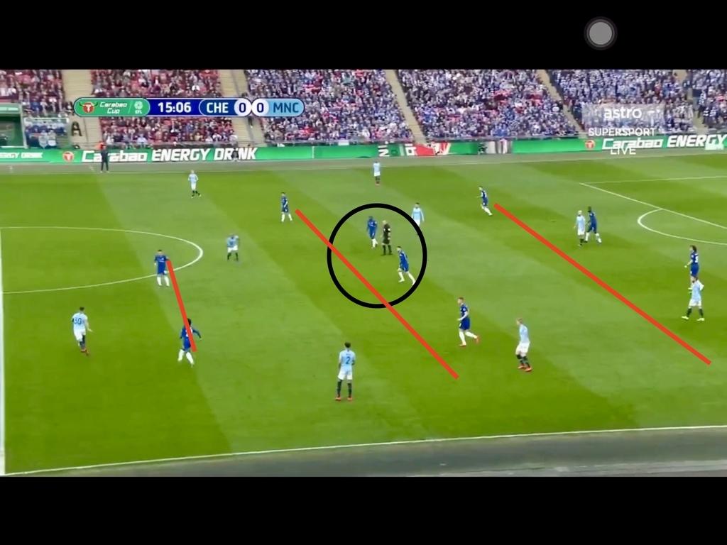 f:id:football-analyst:20190303210121j:plain