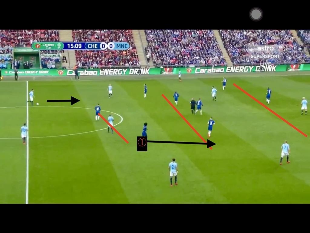f:id:football-analyst:20190303212228j:plain