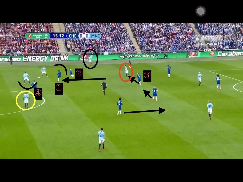 f:id:football-analyst:20190303212754j:plain