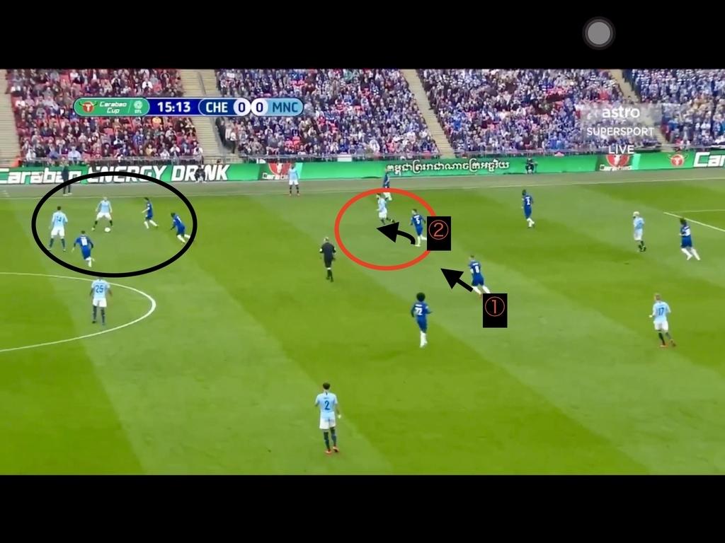 f:id:football-analyst:20190303213128j:plain