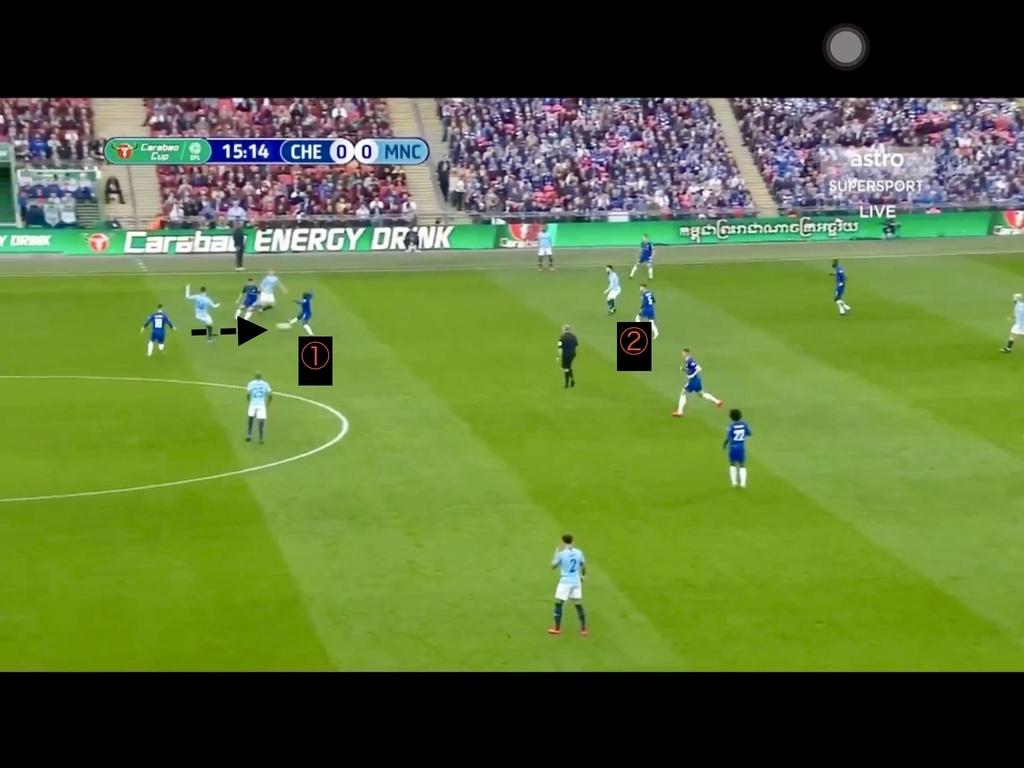 f:id:football-analyst:20190303213419j:plain