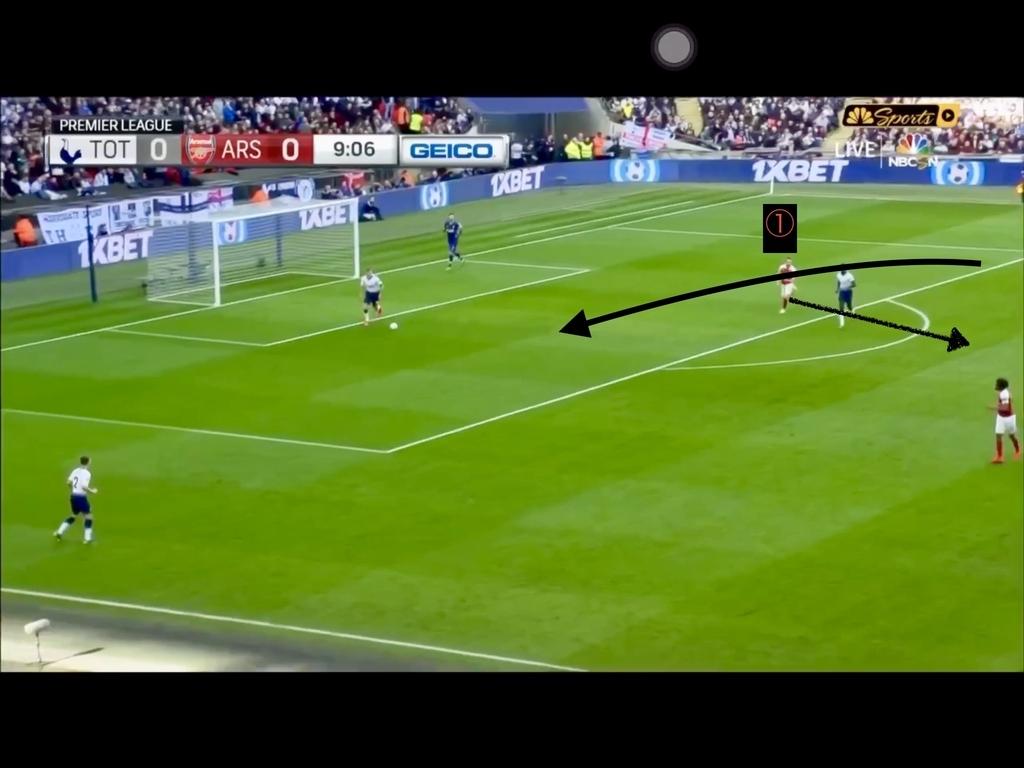 f:id:football-analyst:20190305170550j:plain