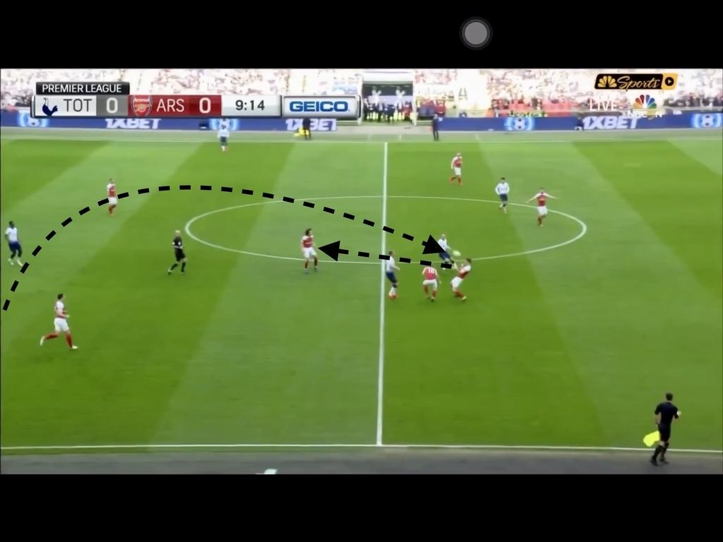 f:id:football-analyst:20190305172248j:plain