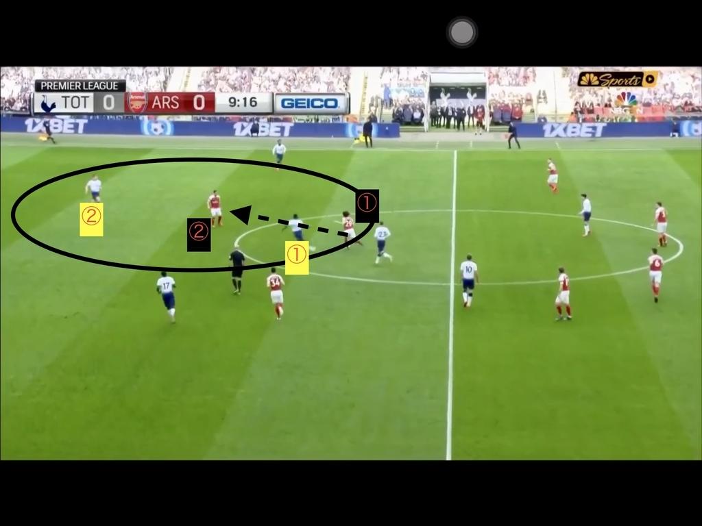 f:id:football-analyst:20190305172403j:plain
