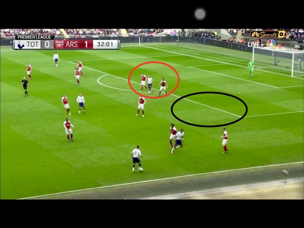 f:id:football-analyst:20190305181105j:plain