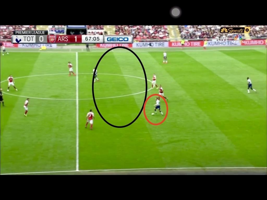 f:id:football-analyst:20190305184717j:plain