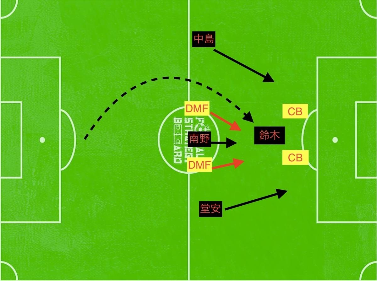 f:id:football-analyst:20190327131249j:plain