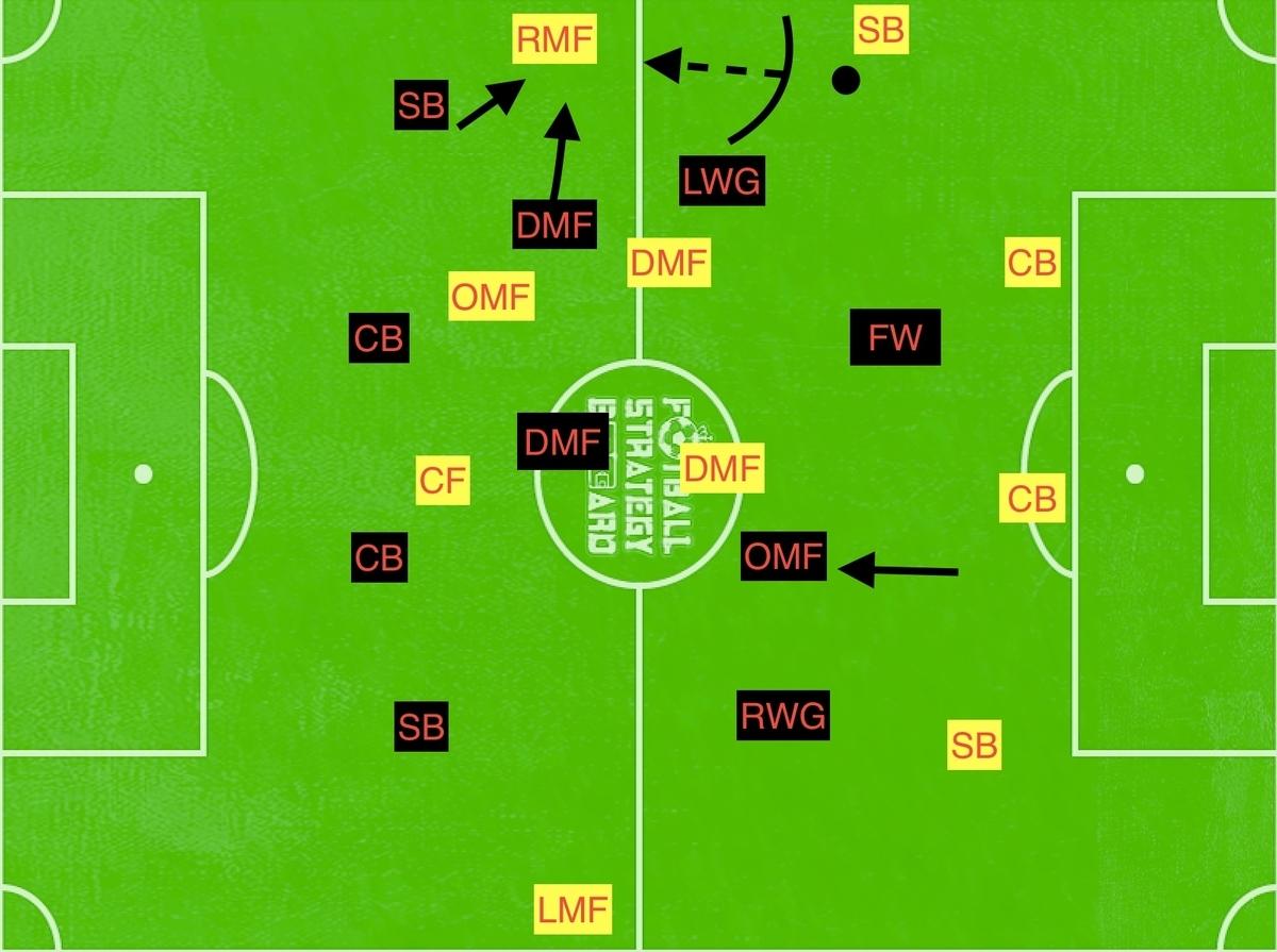 f:id:football-analyst:20190330122717j:plain