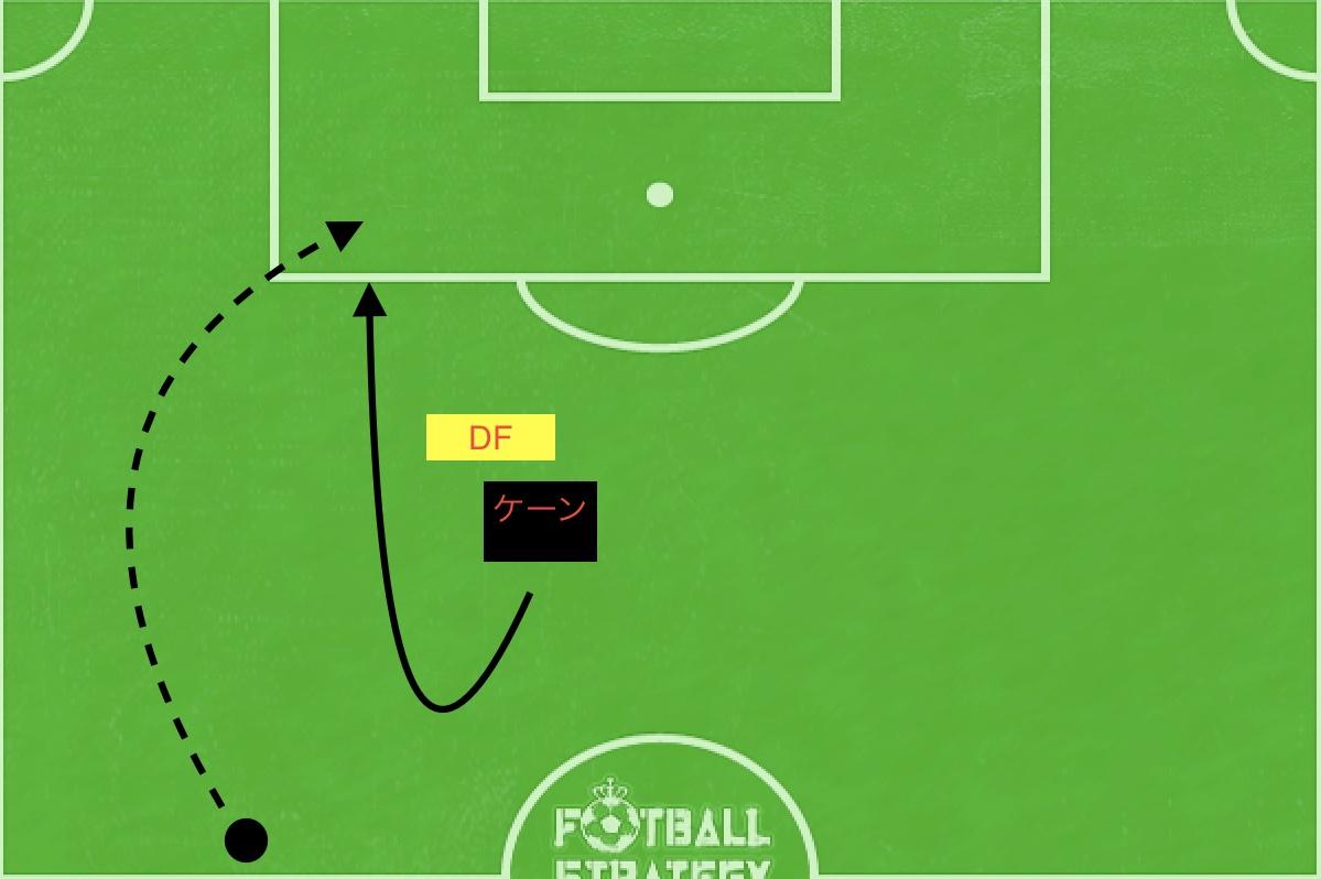 f:id:football-analyst:20190403181445j:plain
