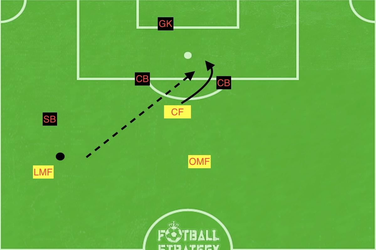 f:id:football-analyst:20190408144347j:plain