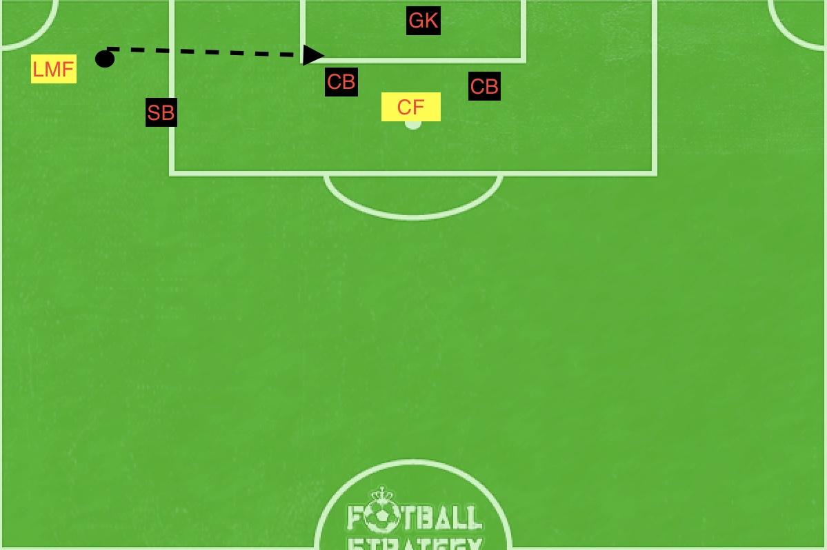 f:id:football-analyst:20190408144839j:plain