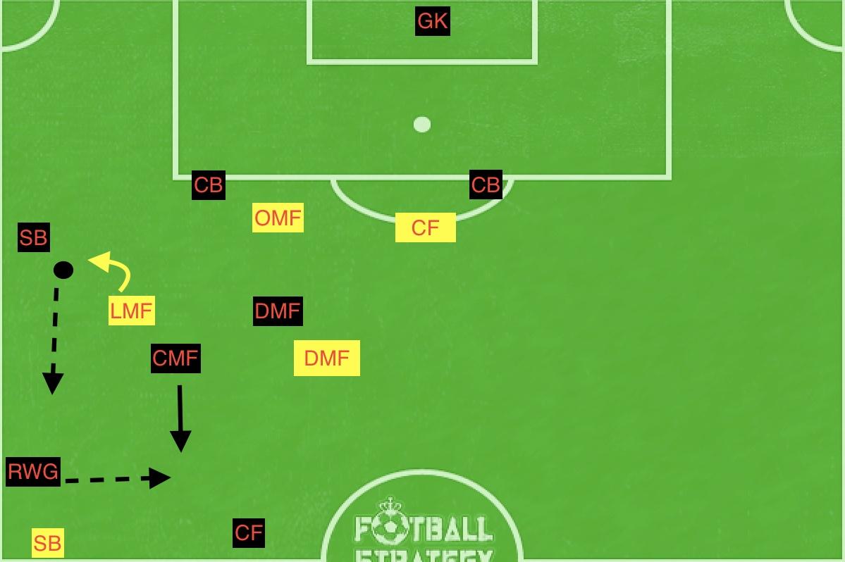 f:id:football-analyst:20190409092522j:plain