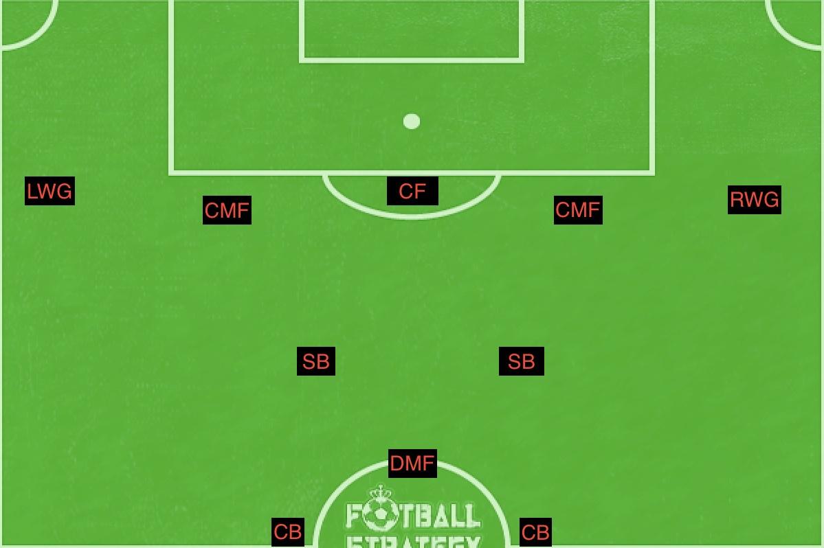 f:id:football-analyst:20190409110410j:plain